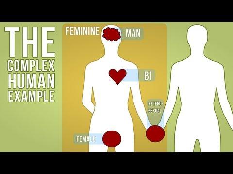 Gruppen-Sex-Video ansehen kostenlos und ohne Registrierung