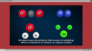 CH05-ATOMS AND MOLECULES-PART04-CONCEPT OF VARIABLE VALENCY
