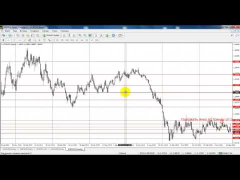 Форекс индикатор momentum alert