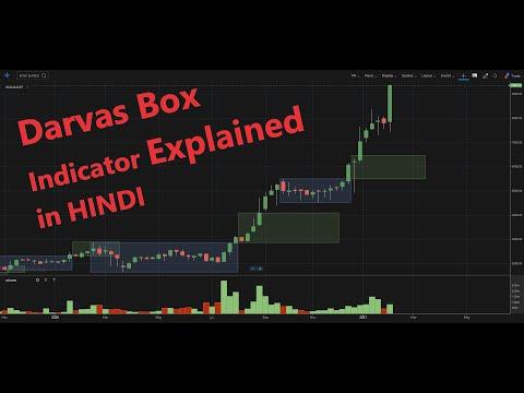 Dvejetainė opciono prekyba hindi kalba