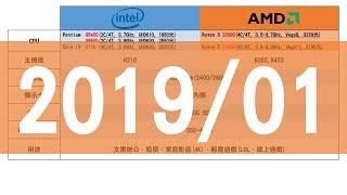 【Huan】 4-5萬元以上的電腦菜單 | 要如何分配預算,將效能最大化