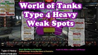 World of Tanks Type 4 Heavy Weak Spots