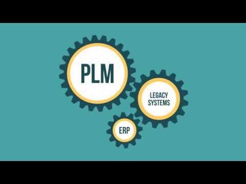 PLM Software Design