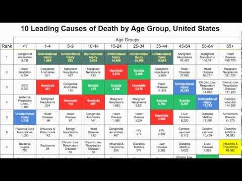 Vzorky krému proti stárnutí