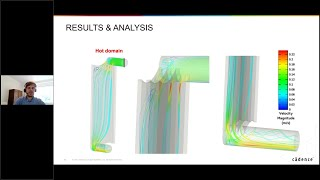 Fast and reliable CFD simulation of a plate counterflow heat exchanger