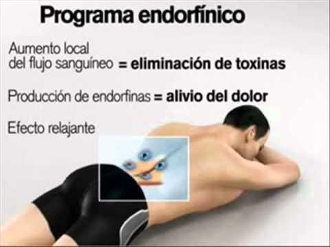 25€ Electroestimulador muscular TENS. Aparato de electroterapia, tratamiento contracturas.
