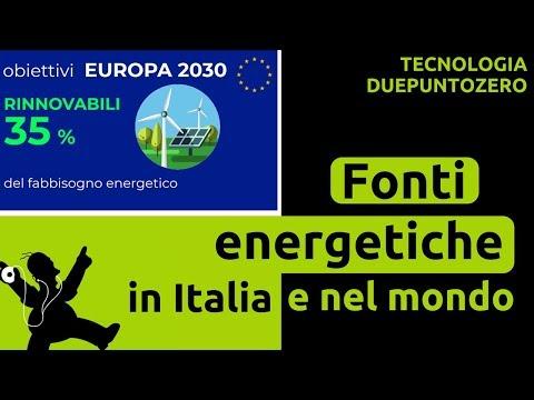 Fonti energetiche in Italia e nel mondo