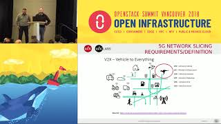 5G Network Slicing and OpenStack