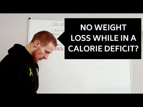 Attitude de perte de poids
