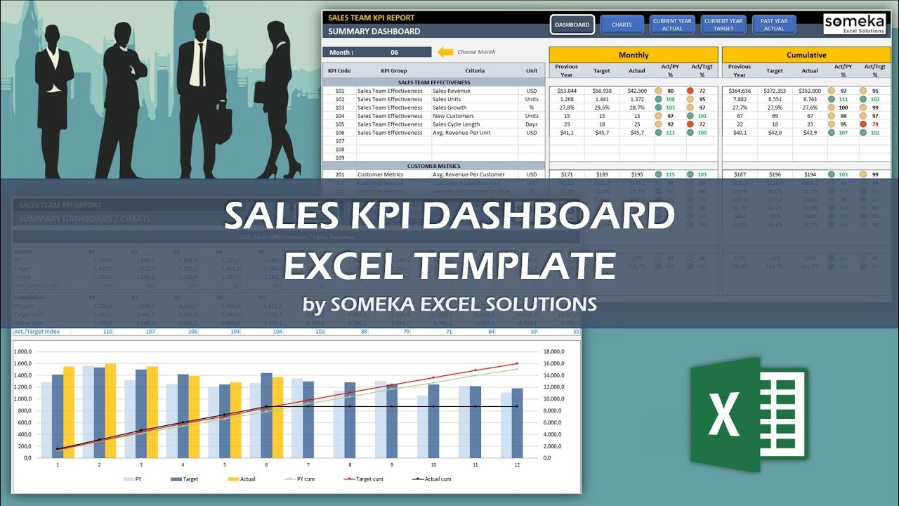 Sales KPI Dashboard Excel Template Video