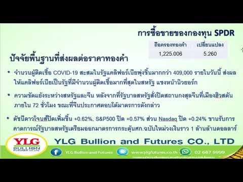 YLG รู้ทันทอง มองทันเทรน ประจำวันที่ 23-07-2020