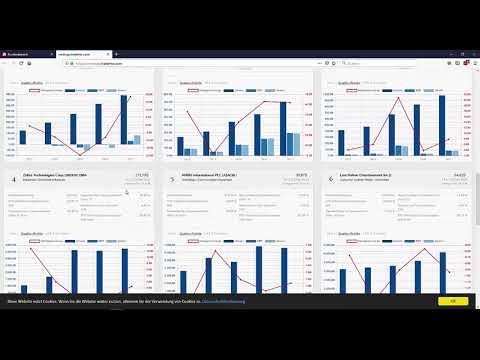 aktien RANKINGS: Die neue Software, um die besten Aktien der Welt zu finden