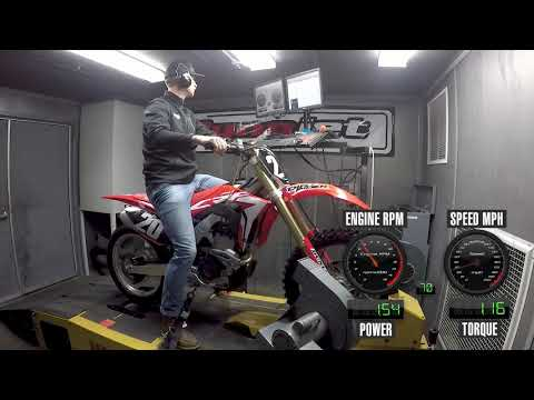 How Much Power Does The 2019 Honda CRF250R Make?