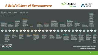Ransomware Reality: Dispelling Myths, Preventing Attacks