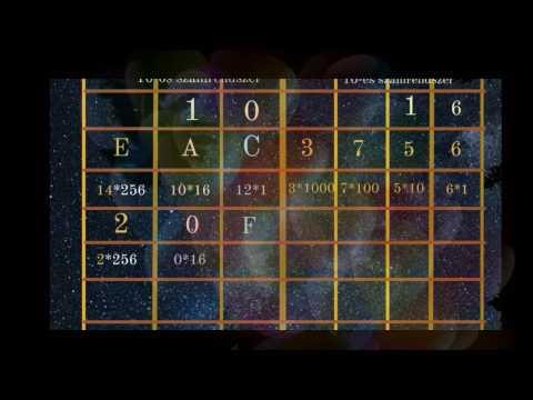 Melyik bináris opcióval lehet jobban keresni