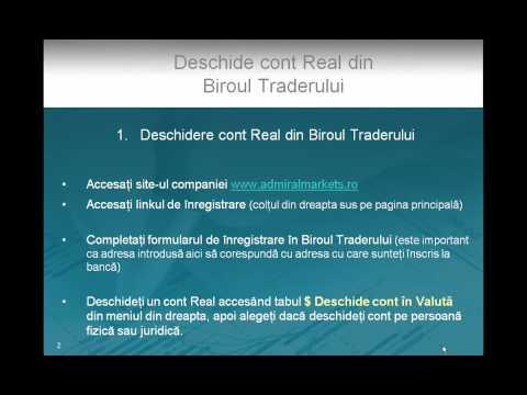 Cum să înțelegeți tranzacționarea opțiunilor binare