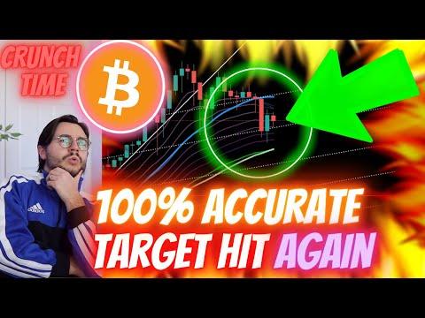 nemam emocija trgujući kripto najbolji način za ulaganje s bitcoinom