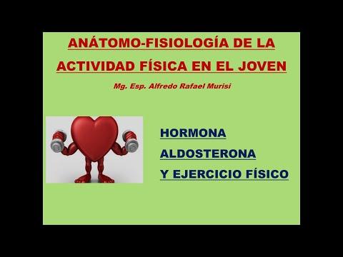 Narodne lijekovi liječenje plućne hipertenzije