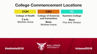 Ball State University's 2018 Spring Commencement Ceremony