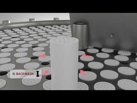 Ceramic Membrane Crossflow Filter