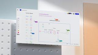 InVision App-video