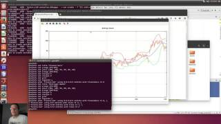Demo of open source gnuplot trading charts for Cpp on Linux