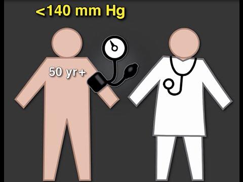 Che è considerato ipertensione