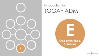 Introduction to TOGAF ADM - Phase E Opportunities and Solutions