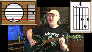 Just When I Needed You Most   Randy Vanwarmer   Acoustic Guitar Lesson (easy Ish)