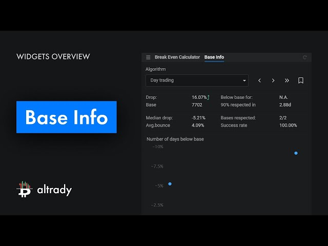 Bases Info