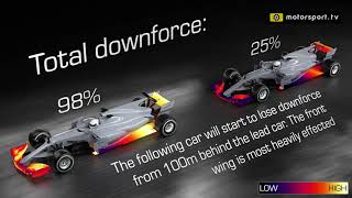 Aerodynamics in F1 Passing