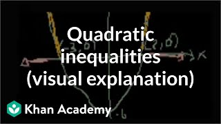 Quadratic Inequalities (visual Explanation) | Algebra II | Khan Academy