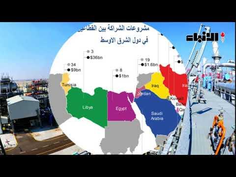الكويت الأولى بمشروعات الشراكة في المنطقة