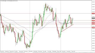 GOLD - USD - Gold Technical Analysis for the week of May 29 2017 by FXEmpire.com