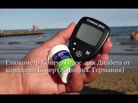 Шприц инсулиновый градации