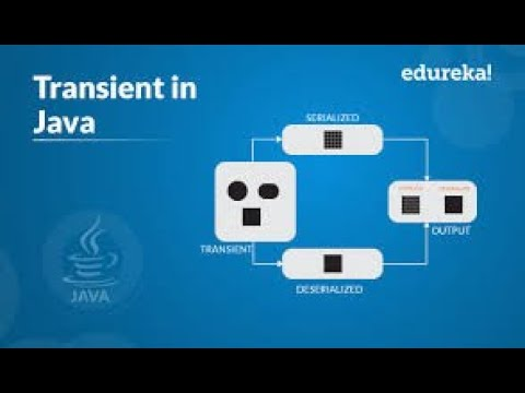 Transient keyword in JAVA