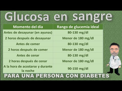 Nikonov sobre la diabetes