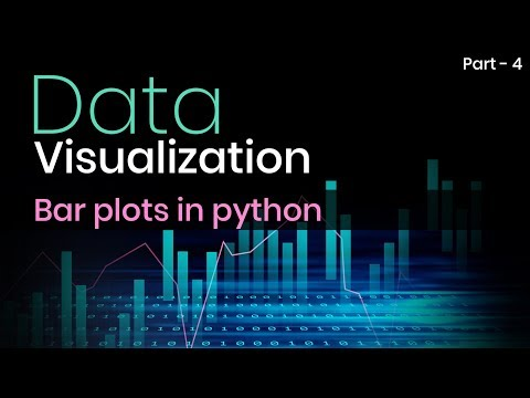 Learn Bar Plots in Python | Part 4 | Eduonix