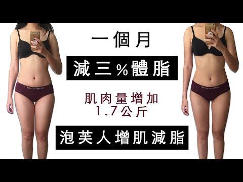 增肌減脂一點都不難|泡芙人一個月降3%體脂