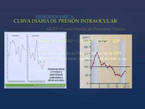 Tratamiento de hipnosis de la hipertensión