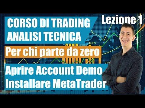 Le operazioni sulle operazioni binarie trade