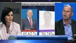 RTK Prime - Kush do ta fitojë Drenasin? - flet Ramiz Lladrovci 20.10.2021