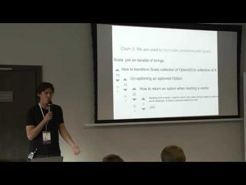 Scaps – Type-directed API Search for Scala