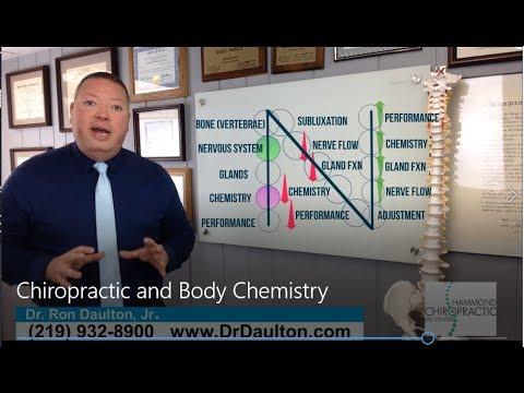 Chiropractic & Body Chemistry