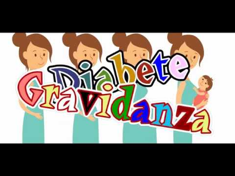 Test per la diagnosi di diabete
