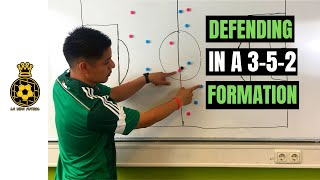 HOW to DEFEND IN A 3-5-2 FORMATION vs A 4-4-2 FORMATION (TACTICS EXPLAINED)