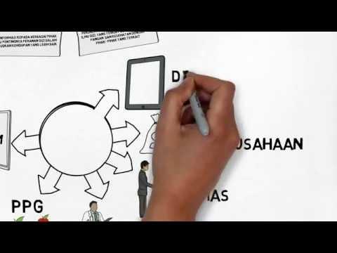 Profil HIMAGIZI IPB (Official Video)