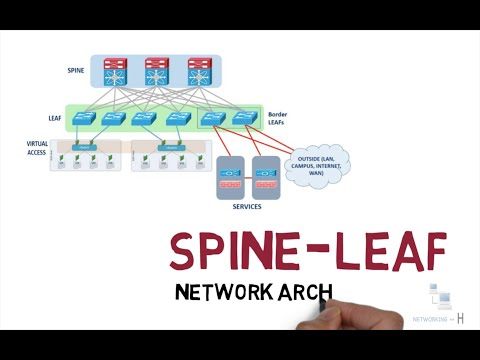 Spine and Leaf network architecture explained | ccna 200-301