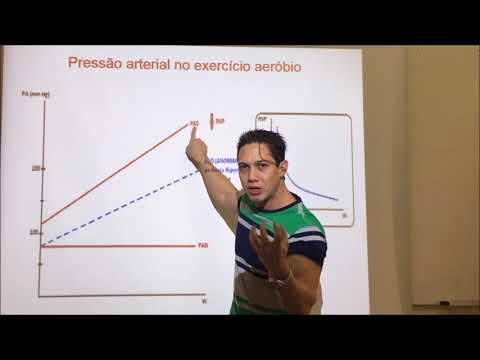Mecanismos humorais de regulação da pressão arterial