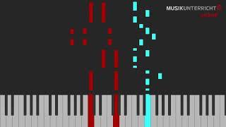 C. Czerny – Allegretto in C-Dur (Op. 139, 2)